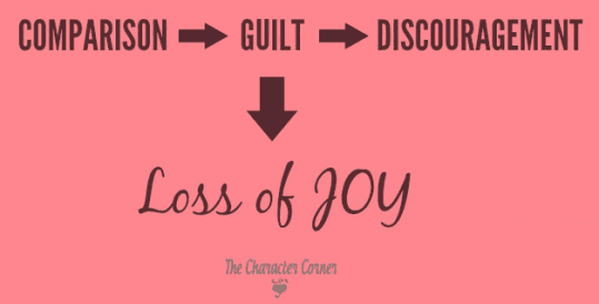 comparison, loss of joy