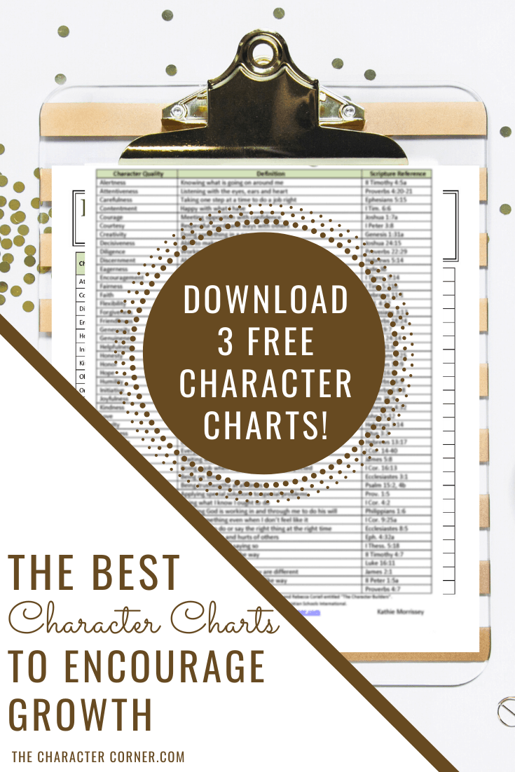 3 Best Character Charts The Character Corner